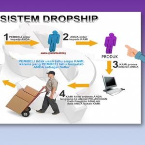 Sistem Bisnis Online Dropship Minim Modal